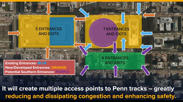 A map showing Moynihan Train Hall, Penn Station and the new terminal proposed by Cuomo.